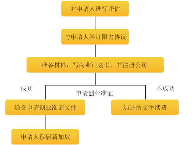 drawit-diagram-5