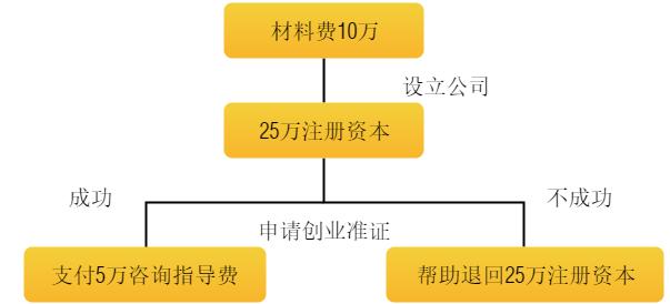 drawit-diagram-6